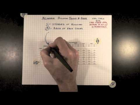 Building Height & Area Allowance 17-0
