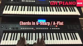 g sharp beginner tutorial piano afrik tutorial on the scale and sofas in gsharp or aflat