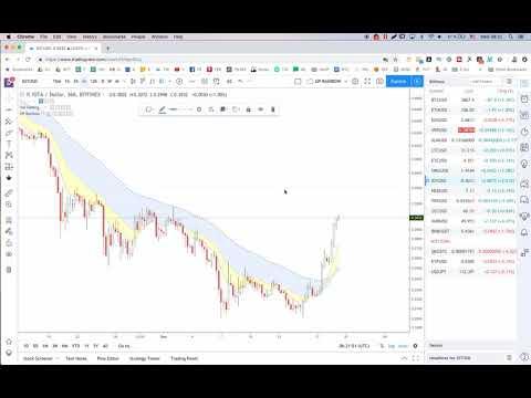 nulis investicinis bitkoinas