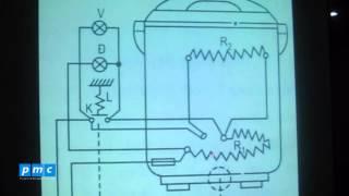 PMC - Nguyên lý hoạt động của nồi cơm điện