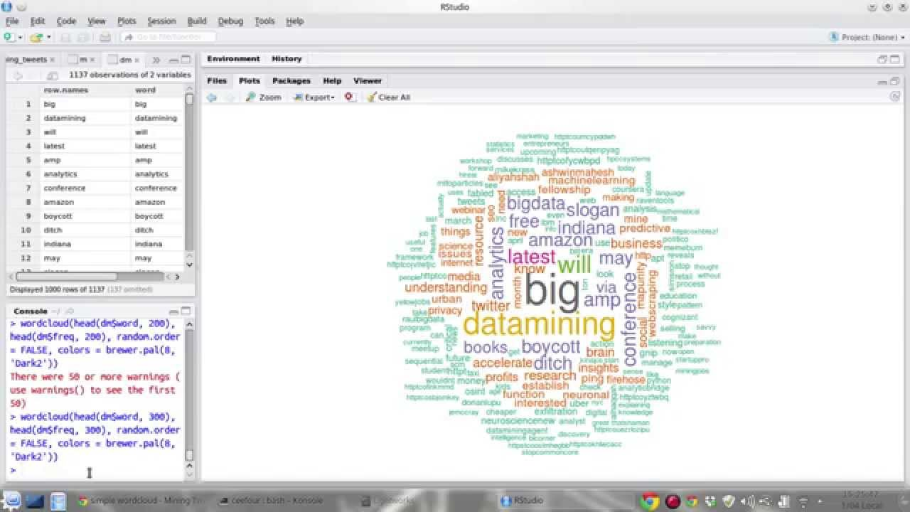 RStudio R Programming Tutorial  05 Word Cloud using TermDocumentMatrix from Twitter Tweets
