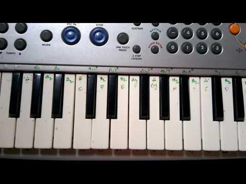 Parishudha Parishudha Prabhuva Song On Piano || Telugu Christian Song||