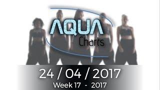 Aqua Charts • Top 100 • 24/04/2017