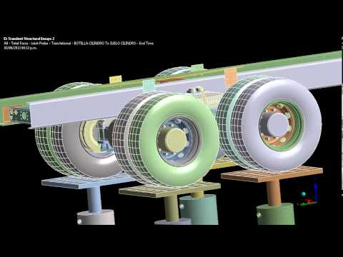 Truck 6x6 Gravity Effect (Vehicle Dynamics In Ansys)