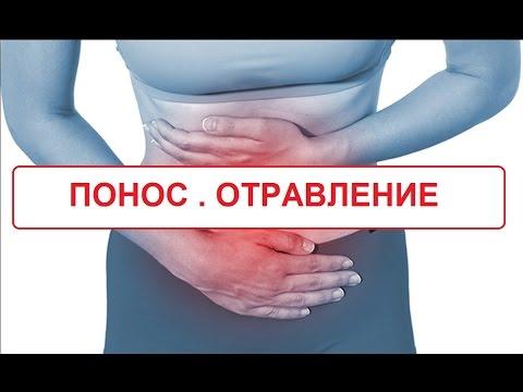 Отравление - симптомы, первая помощь и лечение
