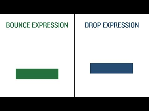 How to create Bounce & Drop Effect using Expressions in After Effects