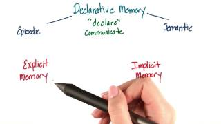 Explicit or declarative memory - Intro to Psychology