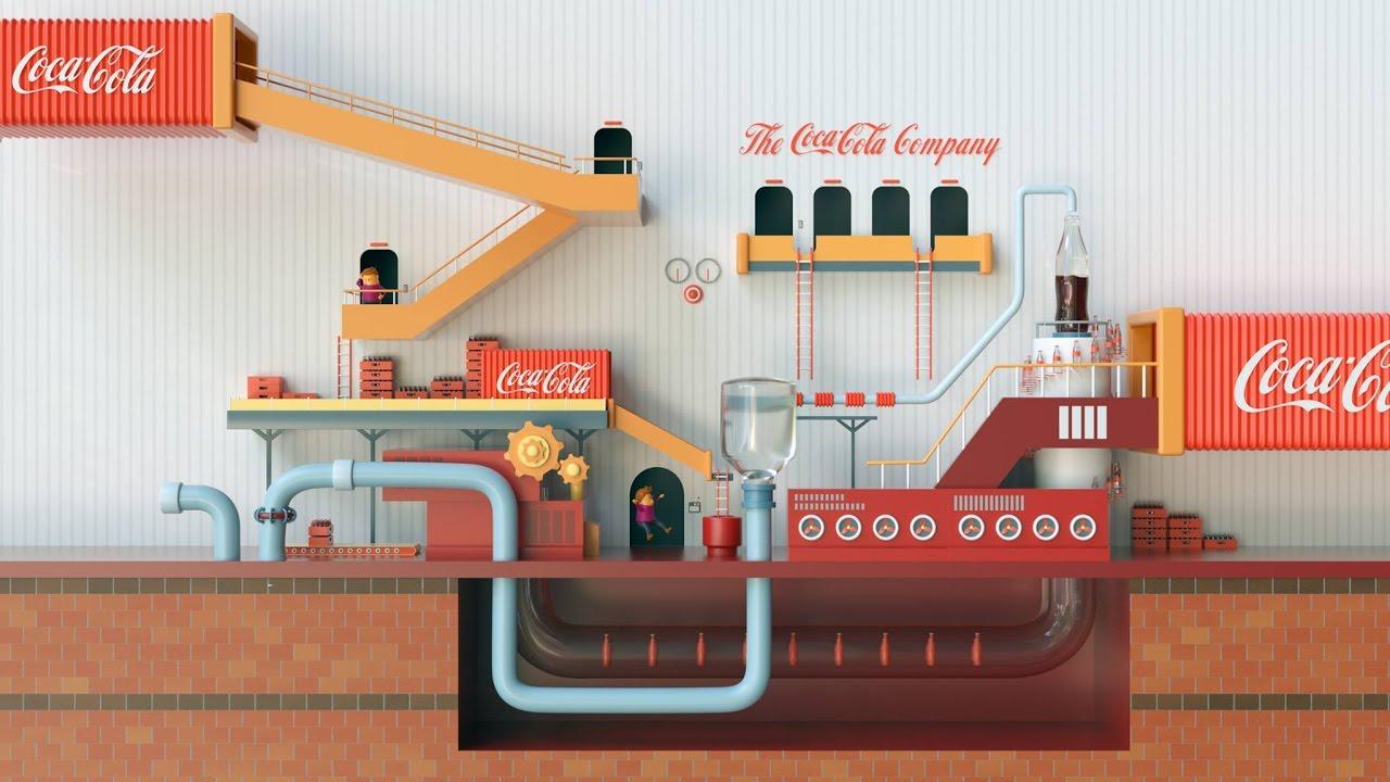 Red Cat Motion: The Coca-Cola Machine