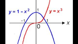 Построение графика квадратичной функции.9 класс.