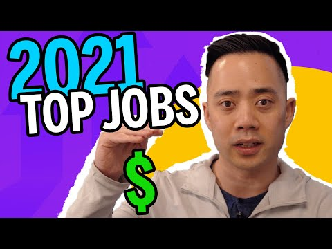 How to Get a High Paying Marketing Job in 2021