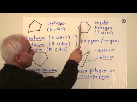 Math Terminology 2: The language of Geometry