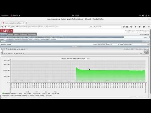 Linux Monitoring with Zabbix Part V (Adding SNMP Device To Zabbix Server)