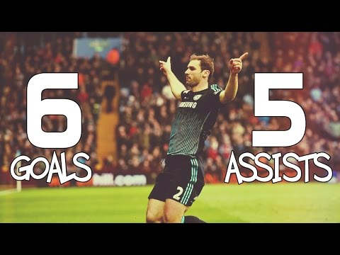 Branislav Ivanovic ● 6 Goals & 5 Assists - Season 2014/15