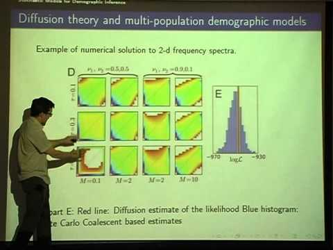John Novembre - Methods for demographic inference from genomic scale data