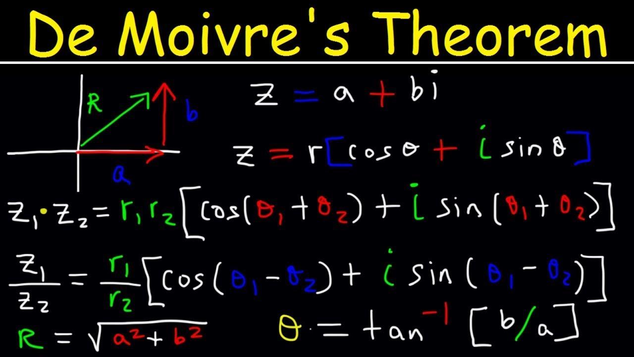 Complex Numbers In Polar - De Moivre's Theorem