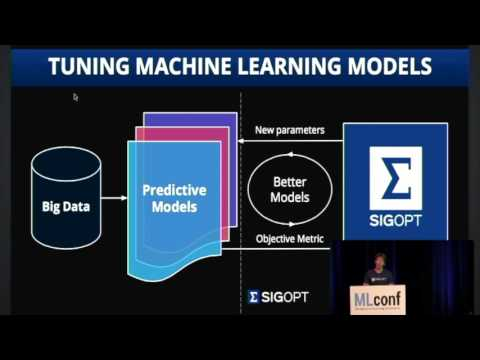 Scott Clark - Using Bayesian Optimization to Tune Machine Learning Models - MLconf SF 2016