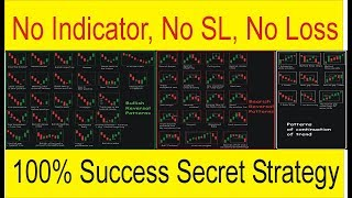 No Indicator , No Loss , No stop loss 100% Profitable Forex Trading Successful Strategy in Urdu