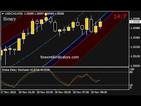 Option trading latency hong kong