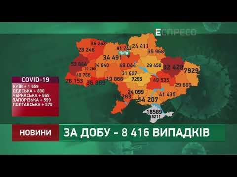 Коронавирус в Украине: статистика за 15 декабря