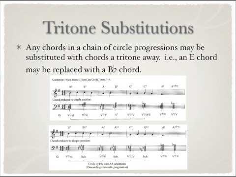 V1 Ch 14 Secondary Dominant Chords Youtube