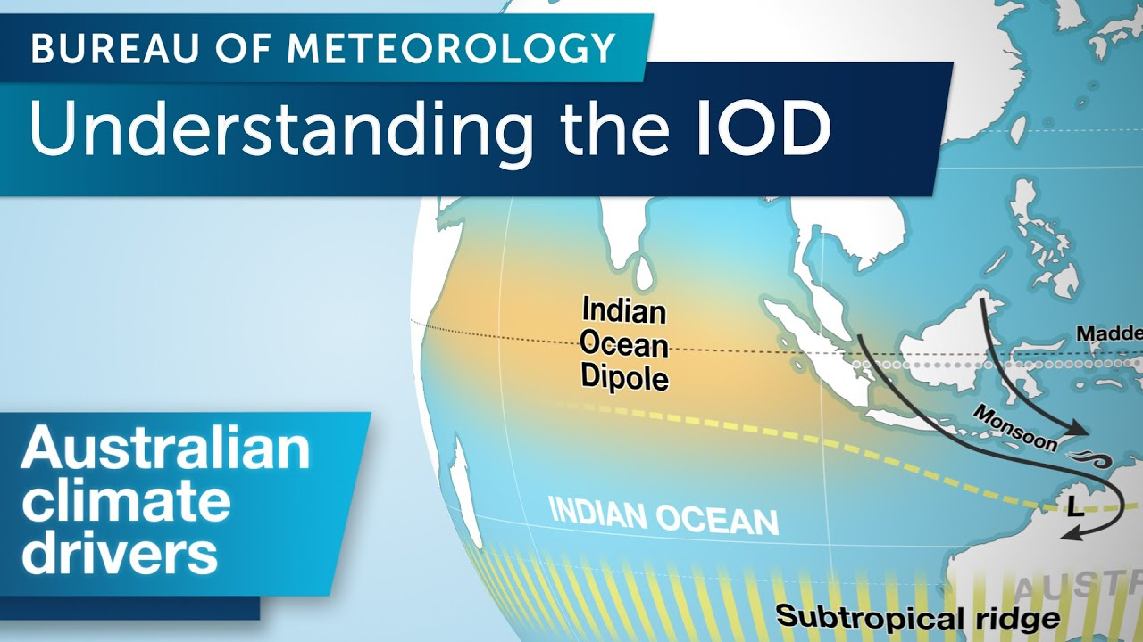 understanding the indian ocean dipole