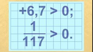 Порівняння раціональних чисел  Протилежні числа