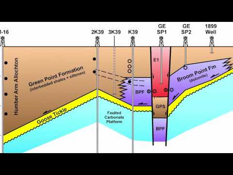 Shoal Point Energy President Explains the Basis of Shoal Point's Focus on Liquids and Shale