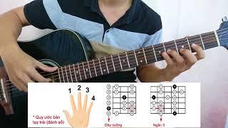Phương pháp xác định nhanh 6 mẫu âm giai trong Guitar Lead