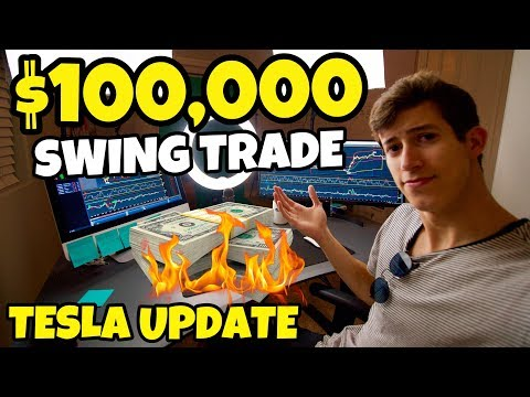 How Much Money Did I Lose Swing Trading TESLA?
