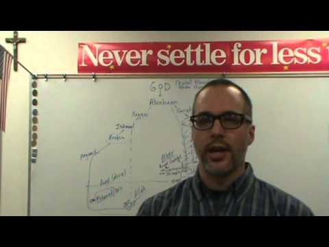 Never Settle Series - Muhammad and Islam