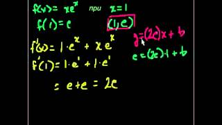 Уравнение касательной прямой