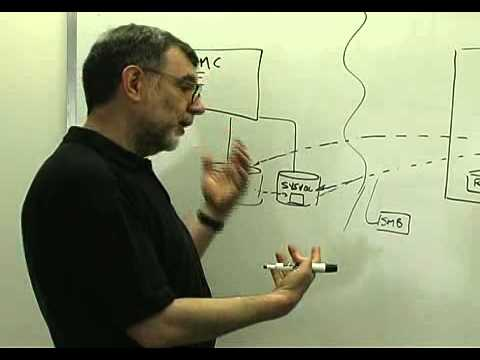 Group Policy for UNIX, Linux and Mac