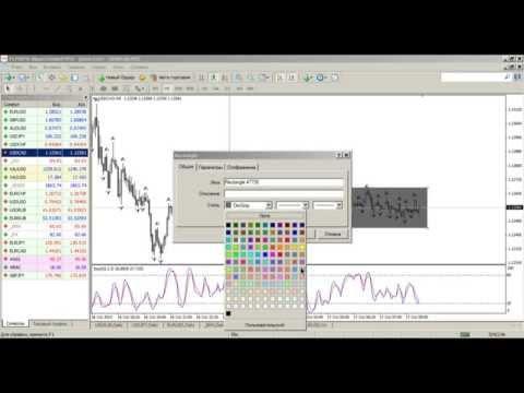 Внутридневной фундаментальный анализ рынка Форекс от 17.10.2014