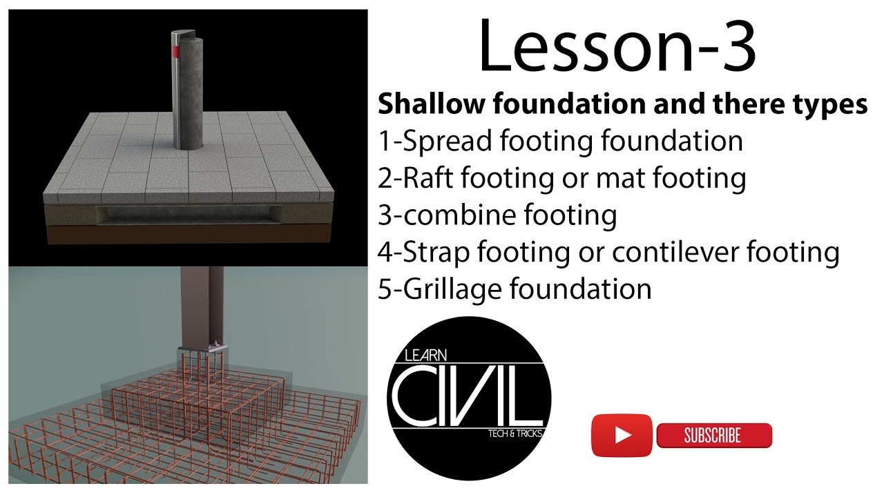 Types Of Shallow Foundation Part-2  [HINDI]