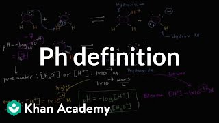Introduction To Definition Of PH