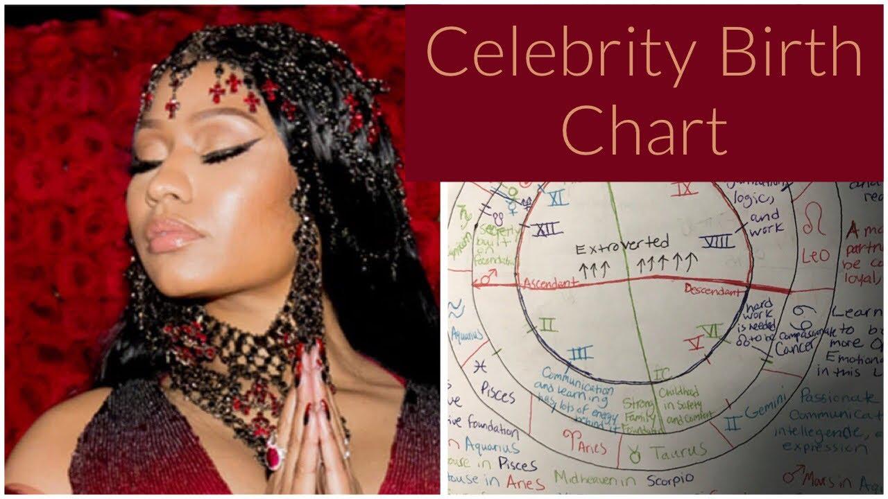 Nicki Minaj's Birth Chart Part 20   YouTube