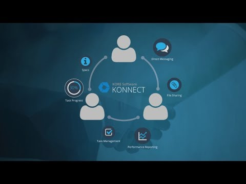 KORE KONNECT Enables Sponsorship Collaboration In Real Time