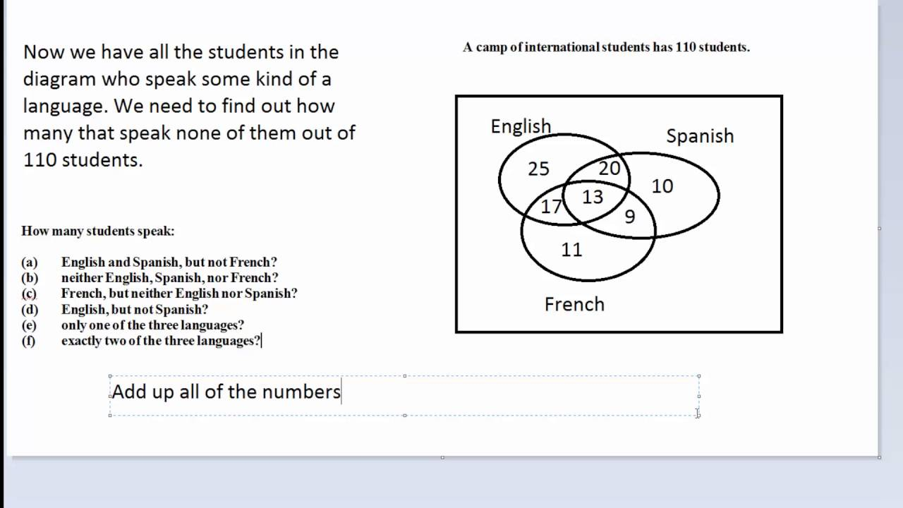 ufe0f solve venn diagram problems  venn diagram worksheets