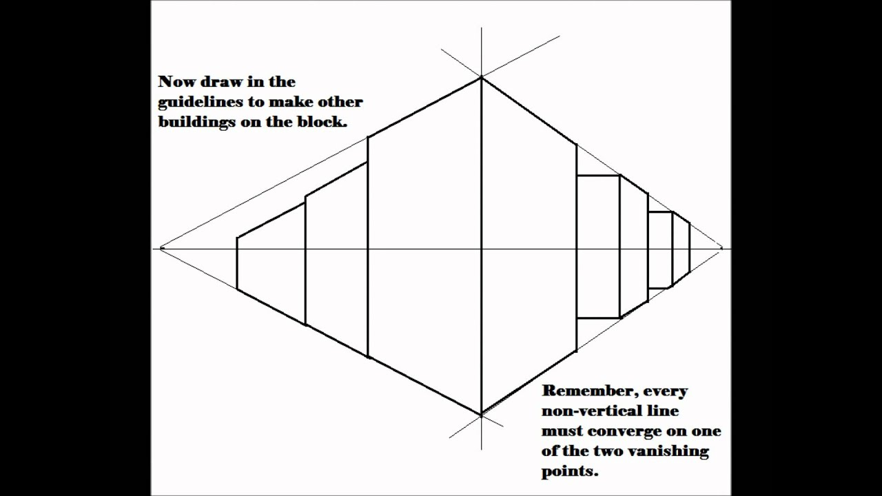 How To Draw In 2 Point Perspective Easy