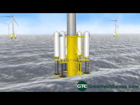 Trident Energy Interview: linear motion wave energy