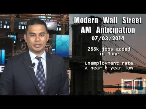 AM Anticipation: Futures rise, U.S. adds jobs, & markets close early