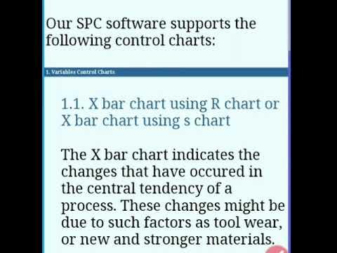 #UGC NET#P chart,u chart,   UGC NET COMMERCE