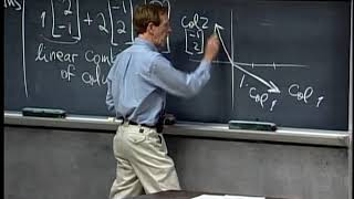 1. The Geometry of Linear Equations