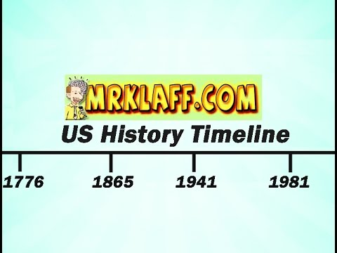 APUSH and US History Timeline