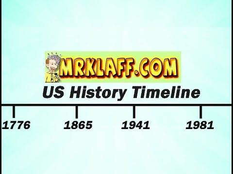 APUSH and US History Timeline - YouTube