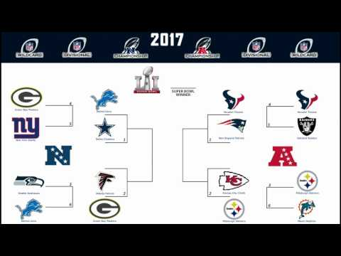 2017 Nfl Playoffs Predictions Road to Winning Super Bowl 51 Full Bracket - Huskyey
