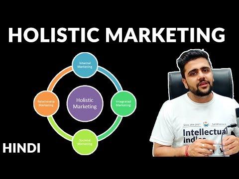 Holistic Marketing | Marketing Concept |  Marketing Series | Hindi