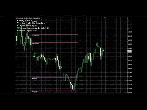 "buy-sell-fibonacci-""fibo-quantum""---new-2020-non-repaint-indicator"