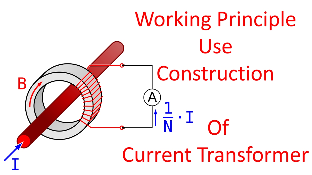 current transformer working animation and working principle of current transformer  YouTube