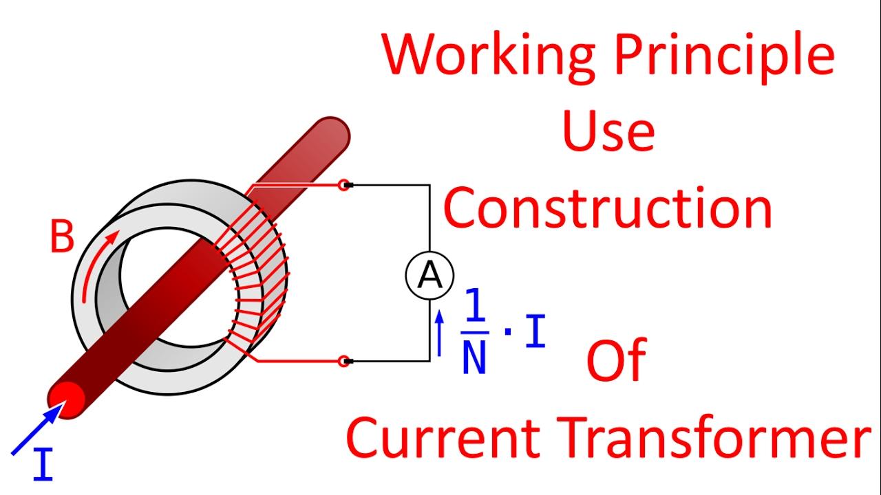 hight resolution of current transformer working animation and working principle of current transformer